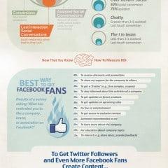 measure social media roi - inforgraphic