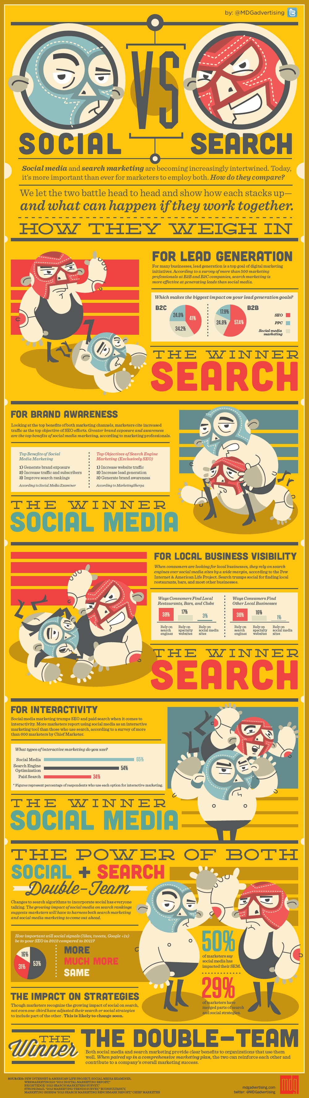 social media vs sem infographic