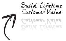 Article Marketing builds customer value